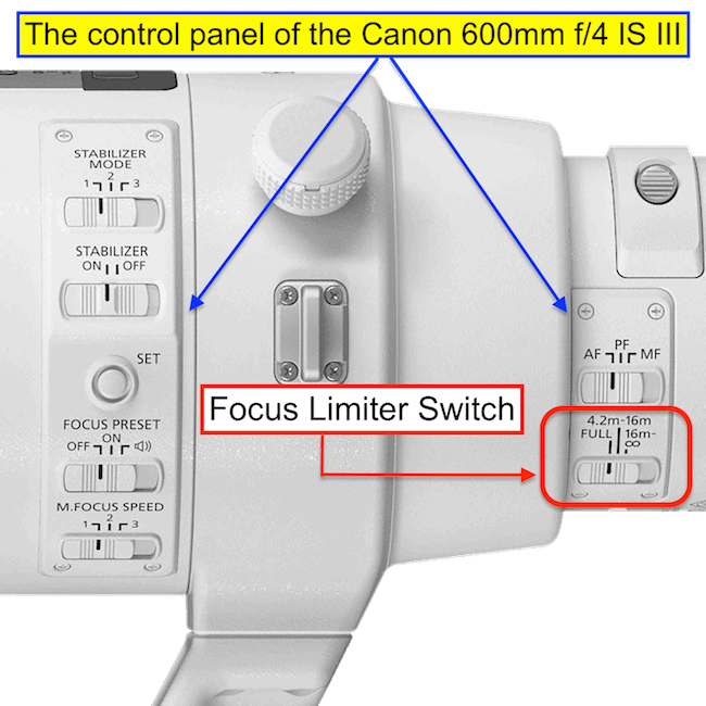 What is a focus limiter switch?